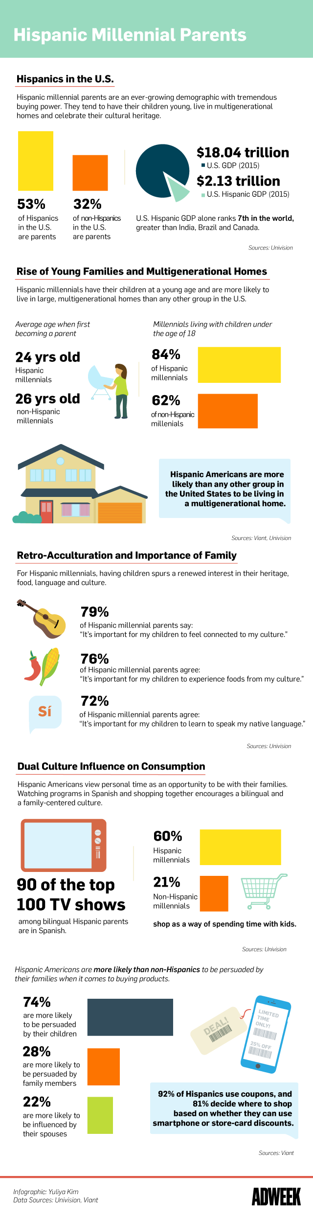 What Marketers Need to Know About Hispanic Millennial Parents [AdWeek]